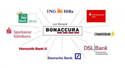 Bankpartner